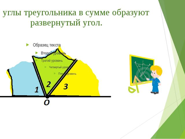 Все углы треугольника в сумме образуют развернутый угол.