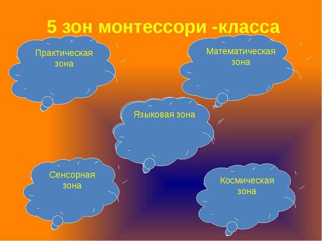 5 зон монтессори -класса Практическая зона Сенсорная зона Космическая зона М...