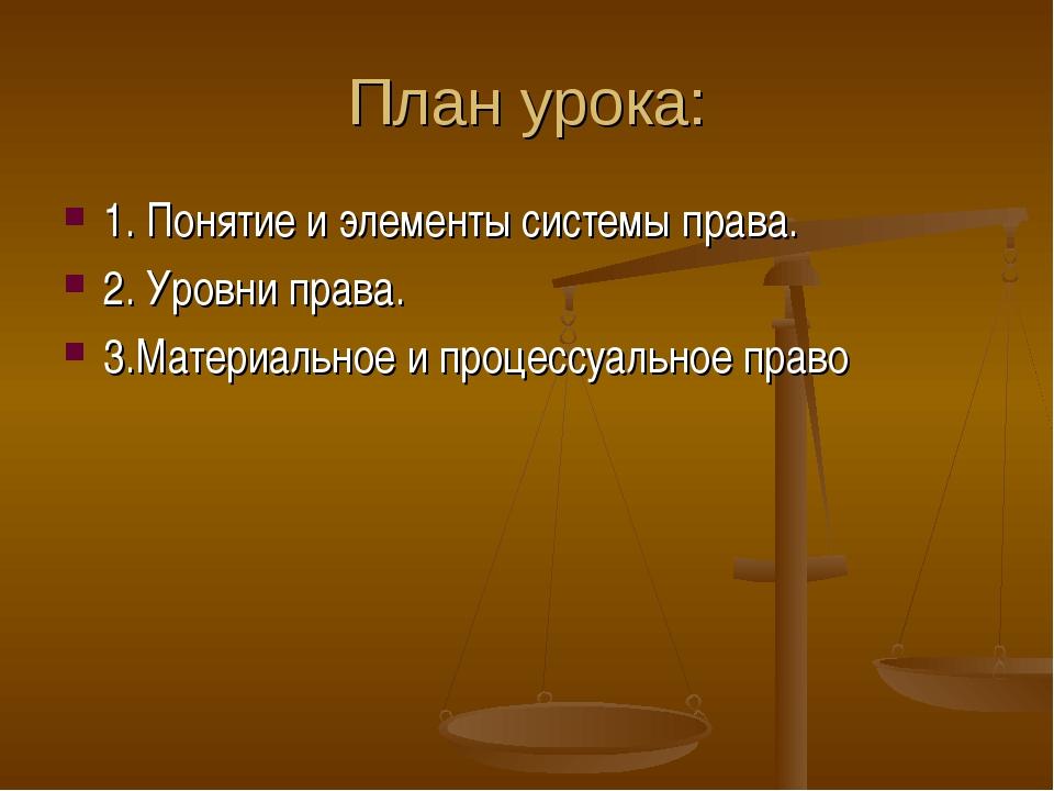 План урока: 1. Понятие и элементы системы права. 2. Уровни права. 3.Материаль...