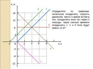 0 t, с 2 4 6 8 4 8 12 16 -4 -8 -12 Х, м -2 1 2 3 5 6 Определите по графикам: