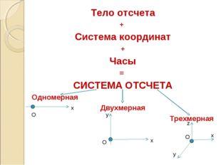 Тело отсчета + Система координат + Часы = СИСТЕМА ОТСЧЕТА Одномерная Двухмерн