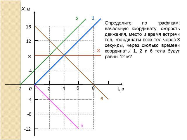 0 t, с 2 4 6 8 4 8 12 16 -4 -8 -12 Х, м -2 1 2 3 5 6 Определите по графикам:...