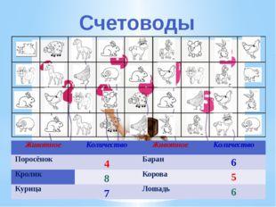 Счетоводы Животное Количество Животное Количество Поросёнок  Баран Кролик