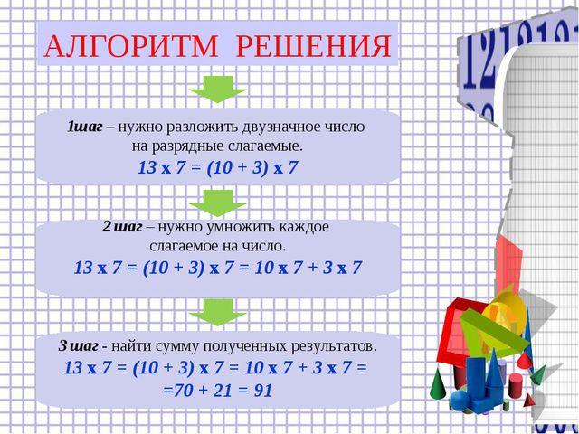 АЛГОРИТМ РЕШЕНИЯ 1шаг – нужно разложить двузначное число на разрядные слагаем...