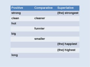 Positive	Comparative	Superlative strong		(the) strongest clean	cleaner	 hot