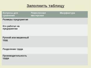 Заполнить таблицу Вопросы для сравнения Ремесленная мастерская Мануфактура Ра