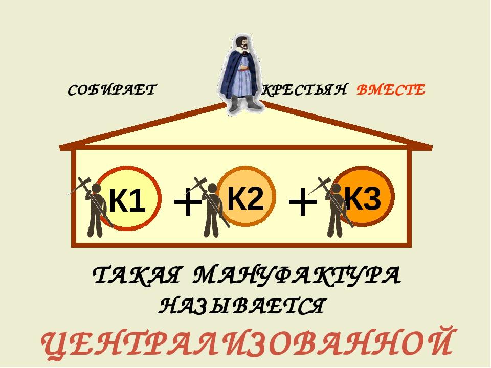 К1 К2 К3 + + ТАКАЯ МАНУФАКТУРА НАЗЫВАЕТСЯ ЦЕНТРАЛИЗОВАННОЙ СОБИРАЕТ КРЕСТЬЯН...