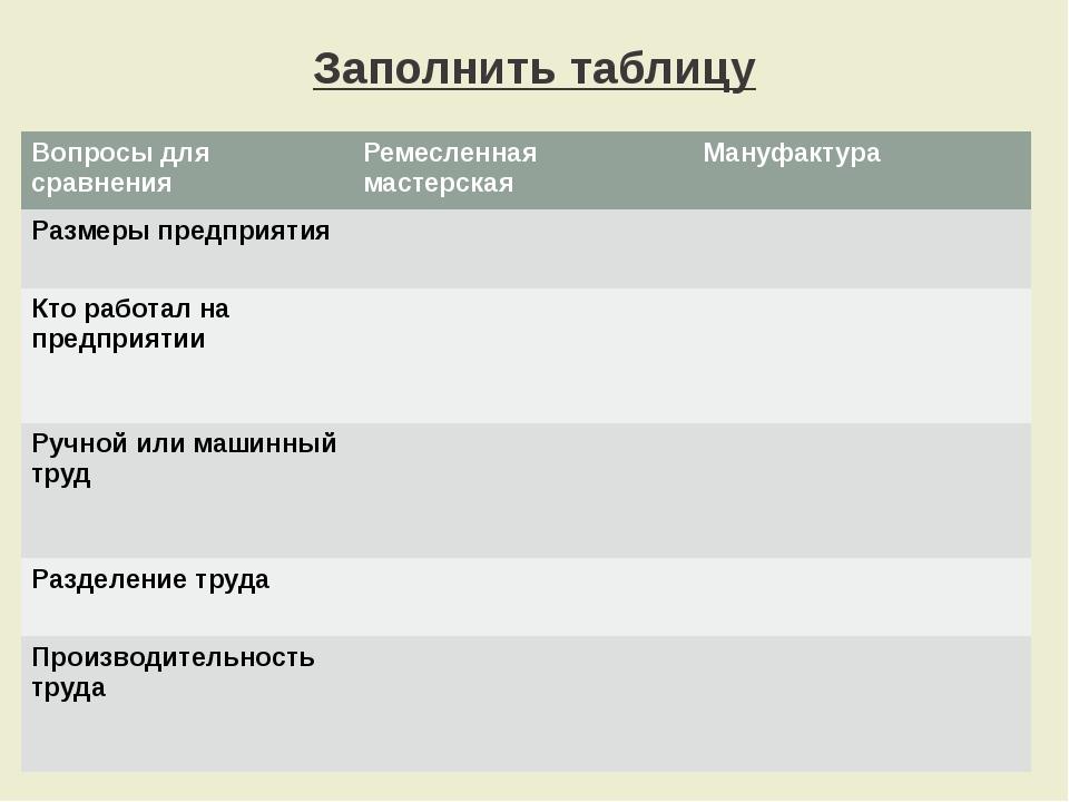 Заполнить таблицу Вопросы для сравнения Ремесленная мастерская Мануфактура Ра...