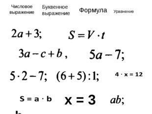 Числовое выражение Буквенное выражение Формула Уравнение х = 3
