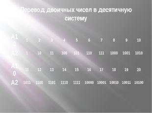 Перевод двоичных чисел в десятичную систему А10 1 2 3 4 5 6 7 8 9 10 А2 1 10