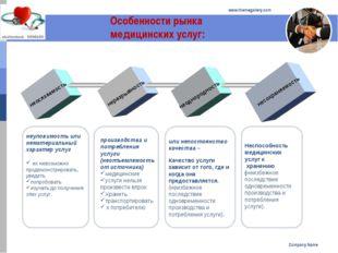 Company Name www.themegallery.com Особенности рынка медицинских услуг: неосяз