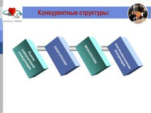 Конкурентные структуры: Рынок совершенной конкуренции олигополия монополия м