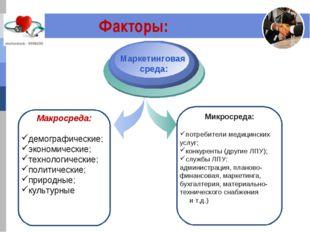 Факторы: Макросреда: демографические; экономические; технологические; политич