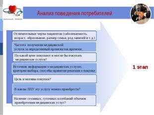 Анализ поведения потребителей Отличительные черты пациентов (заболеваемость,