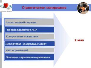 Стратегическое планирование Анализ текущей ситуации Контрольные показатели П