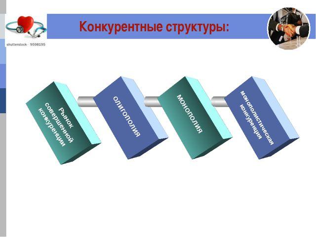 Конкурентные структуры: Рынок совершенной конкуренции олигополия монополия м...