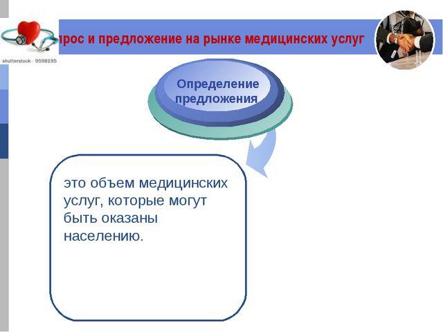 Спрос и предложение на рынке медицинских услуг это объем медицинских услуг,...