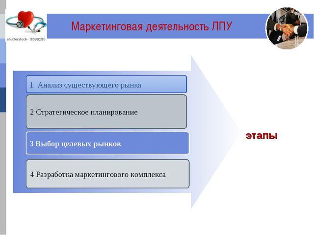 Маркетинговая деятельность ЛПУ 1 Анализ существующего рынка 3 Выбор целевых...