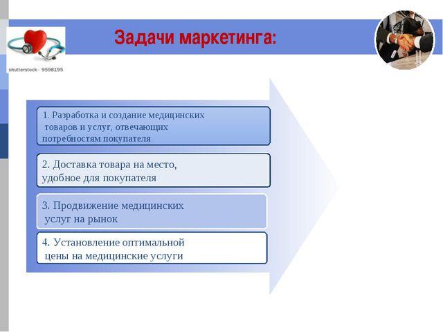 Задачи маркетинга: 1. Разработка и создание медицинских товаров и услуг, отве...