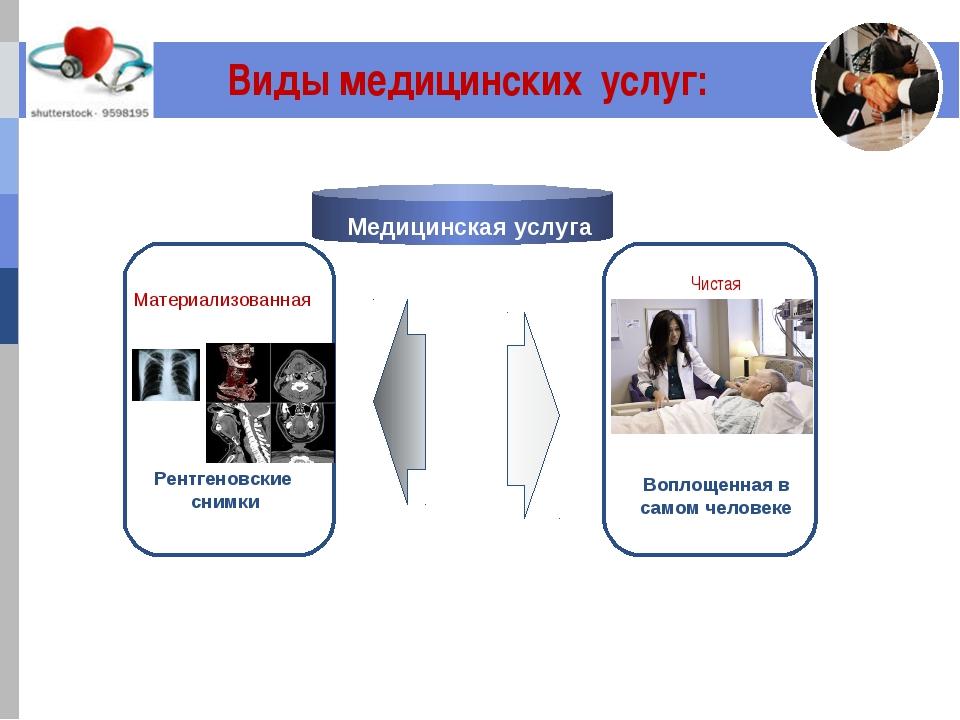 Виды медицинских услуг: Материализованная Рентгеновские снимки