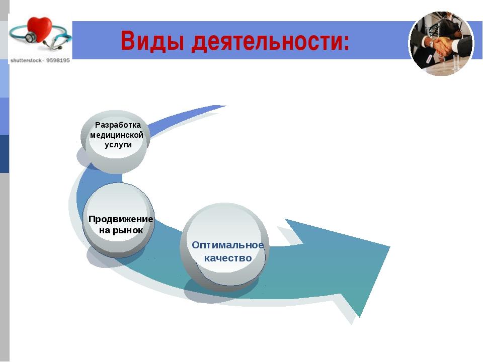 Виды деятельности: Оптимальное качество Разработка медицинской услуги