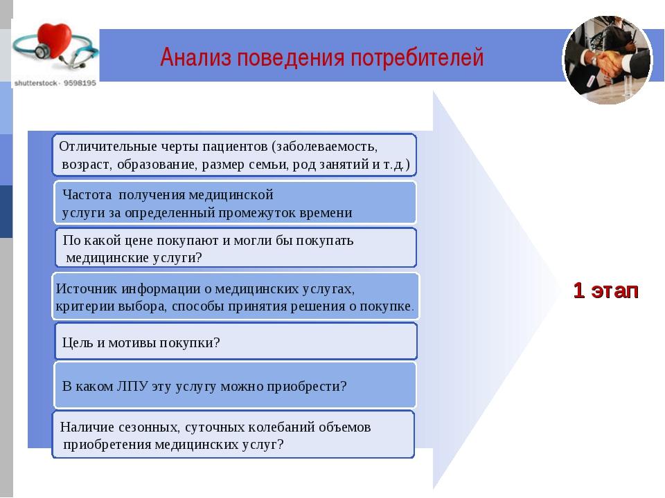 Анализ поведения потребителей Отличительные черты пациентов (заболеваемость,...