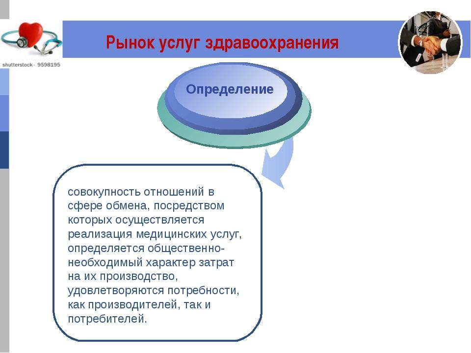 Рынок услуг здравоохранения совокупность отношений в сфере обмена, посредств...