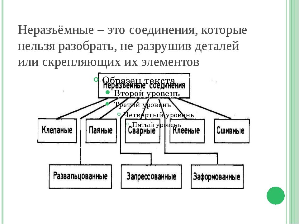 Неразъёмные– это соединения, которые нельзя разобрать, не разрушив деталей и...