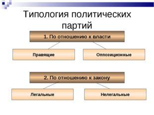Типология политических партий 1. По отношению к власти Правящие Оппозиционные