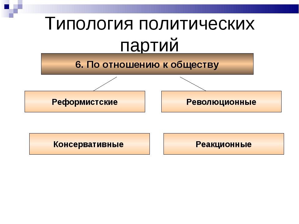 Типология политических партий 6. По отношению к обществу Реформистские Револю...