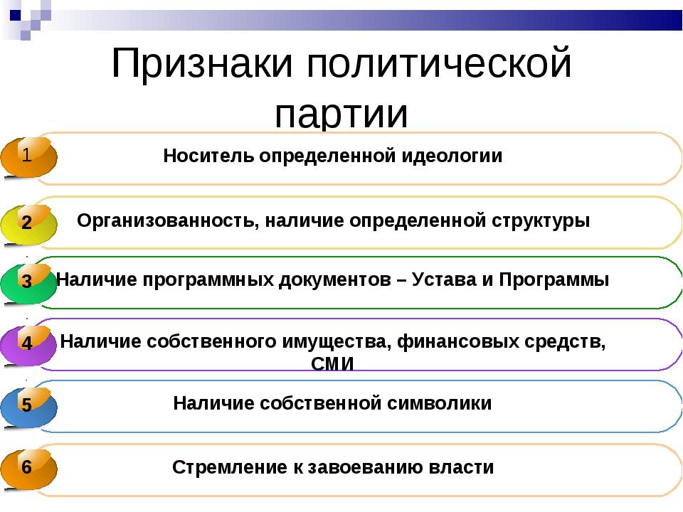 Признаки политической партии
