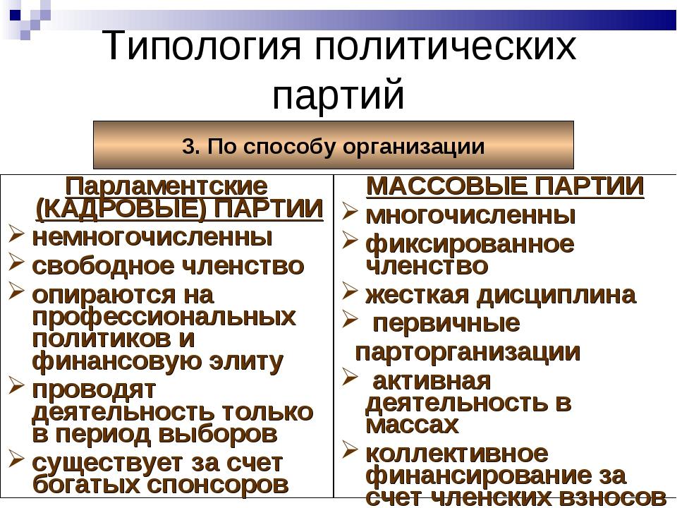 Типология политических партий 3. По способу организации Парламентские (КАДРОВ...