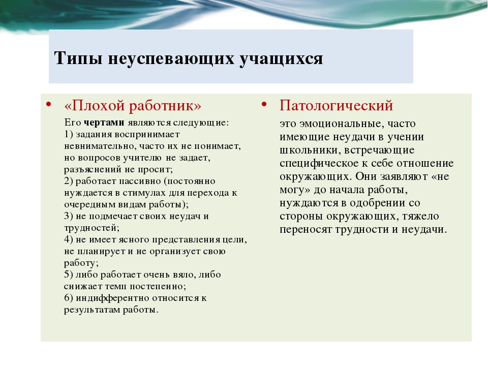 Типы неуспевающих учащихся «Плохой работник» Егочертамиявляются следующие:...