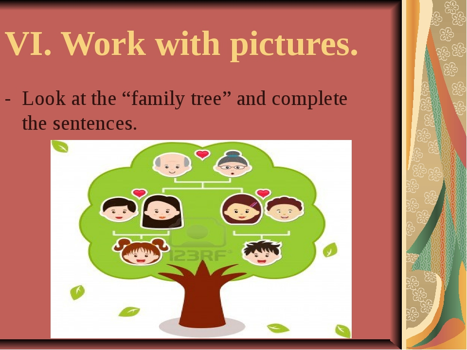 "VI. Work with pictures. - Look at the ""family tree"" and complete the sentenc..."