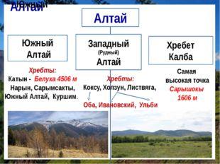 Хребты: Катын - Белуха 4506 м Нарын, Сарымсакты, Южный Алтай, Куршим. Хребты: