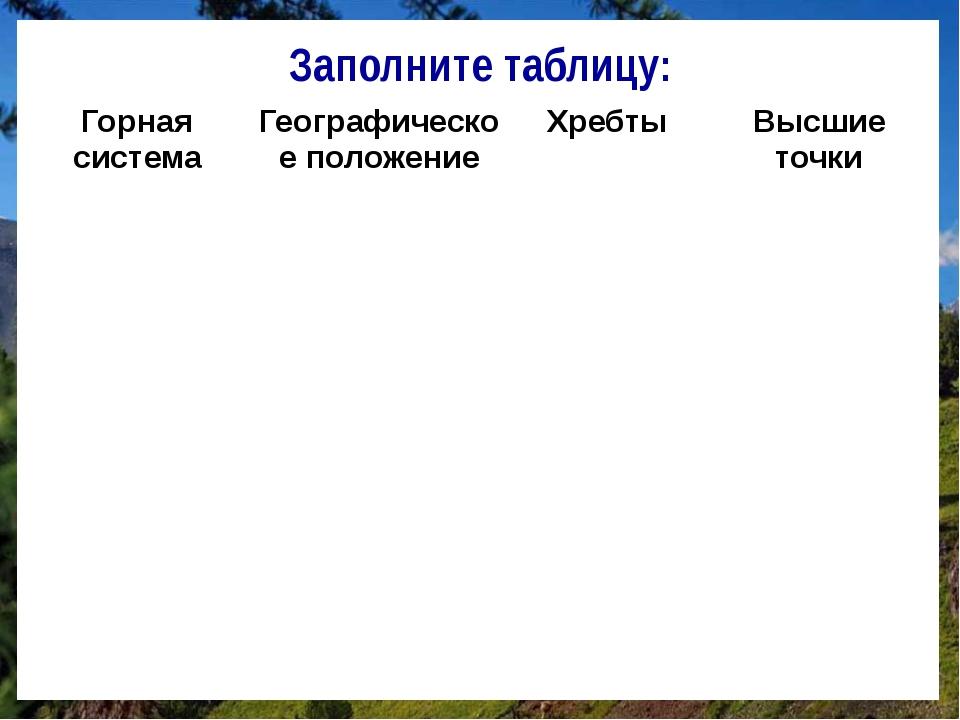 Заполните таблицу: Горная система Географическое положение Хребты Высшие точк...