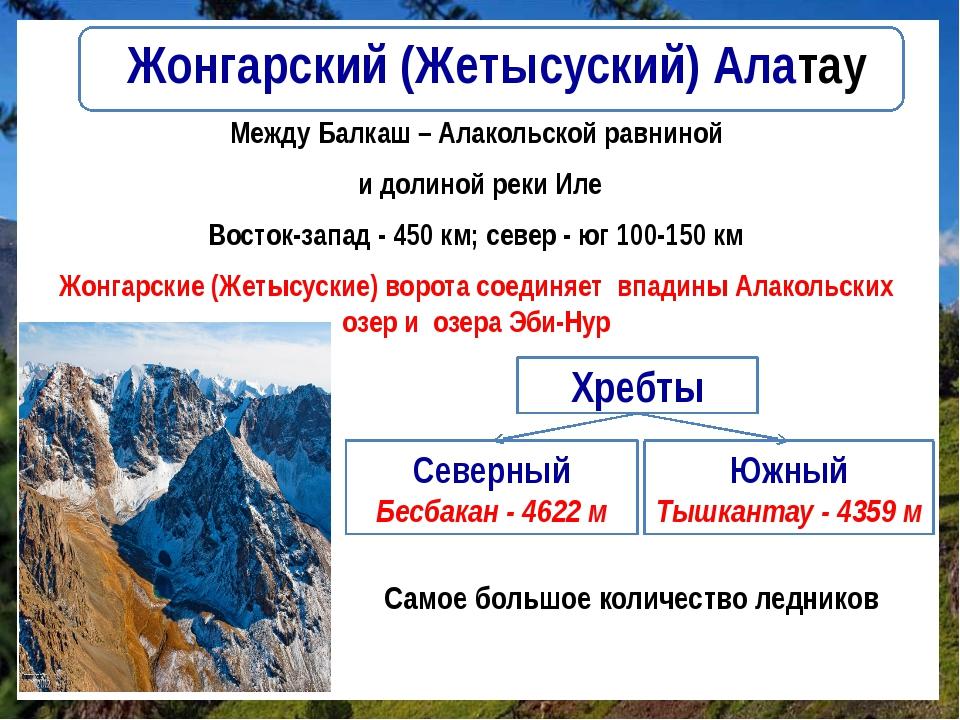 Жонгарский (Жетысуский) Алатау Между Балкаш – Алакольской равниной и долиной...