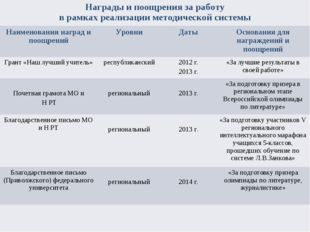 Награды и поощрения за работу в рамках реализации методической системы Наиме