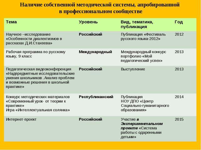 Наличие собственной методической системы, апробированной в профессиональном с...