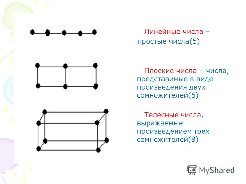http://images.myshared.ru/315011/slide_6.jpg
