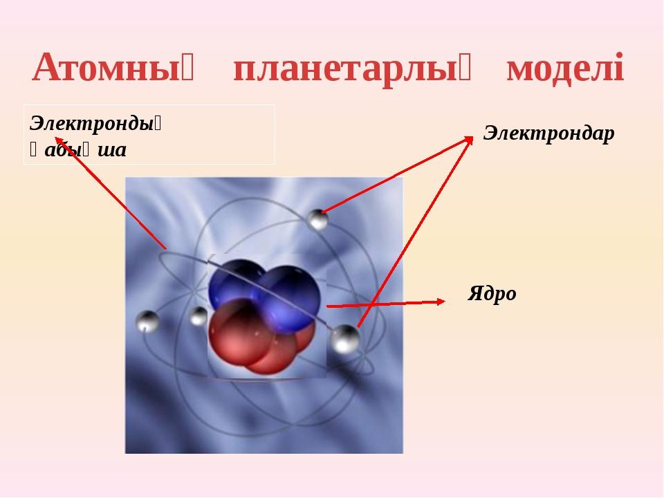 Атомның планетарлық моделі Ядро Электрондық қабықша Электрондар