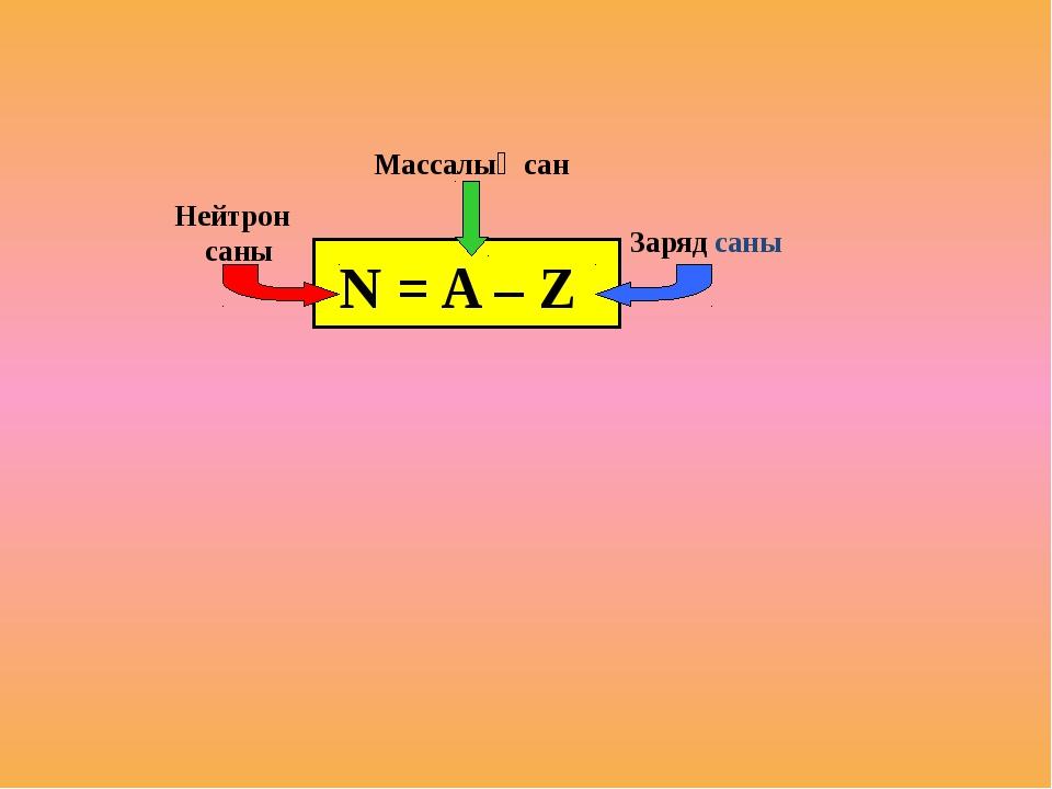 N = A – Z Заряд саны Массалық сан Нейтрон саны