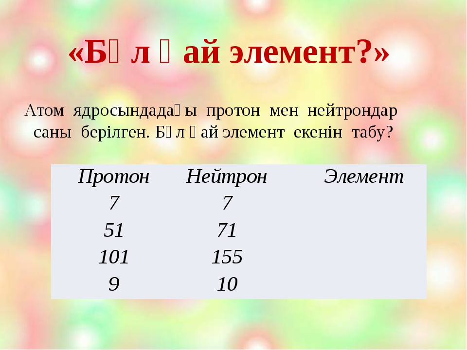 «Бұл қай элемент?» Атом ядросындадағы протон мен нейтрондар саны берілген. Б...