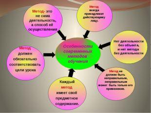 Особенности современных методов обучения Каждый метод имеет своё предметное с