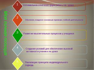 Обучение учащихся основным приемам учебной деятельности Моя личная позиция Оп