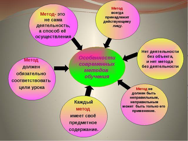 Особенности современных методов обучения Каждый метод имеет своё предметное с...