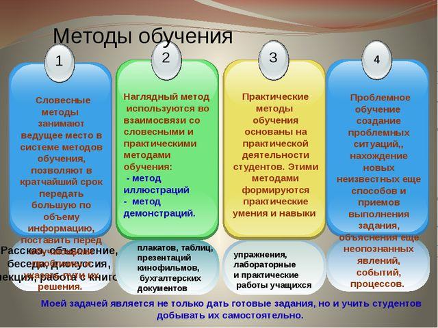 Методы обучения Моей задачей является не только дать готовые задания, но и уч...