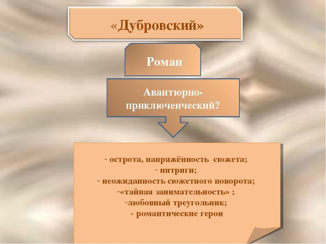 острота, напряжённость сюжета; интриги; неожиданность сюжетного поворота; «т...