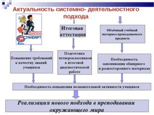 Актуальность системно- деятельностного подхода Итоговая аттестация Объёмный у