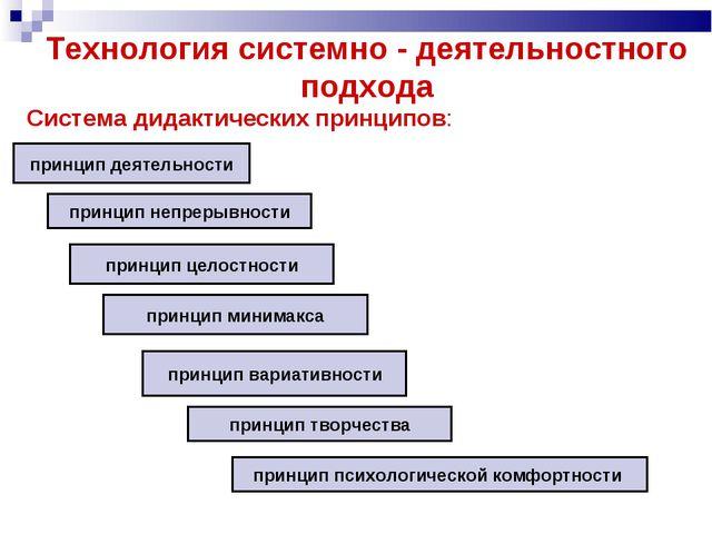 Технология системно - деятельностного подхода Система дидактических принципов...